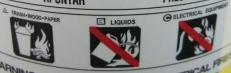 Những biểu tượng cần hiểu trên bình chữa cháy